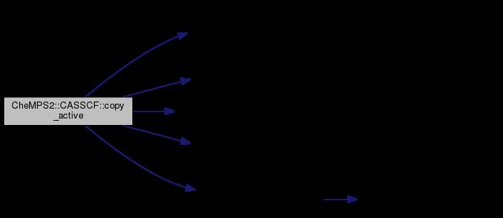CheMPS2: CheMPS2::CASSCF Class Reference
